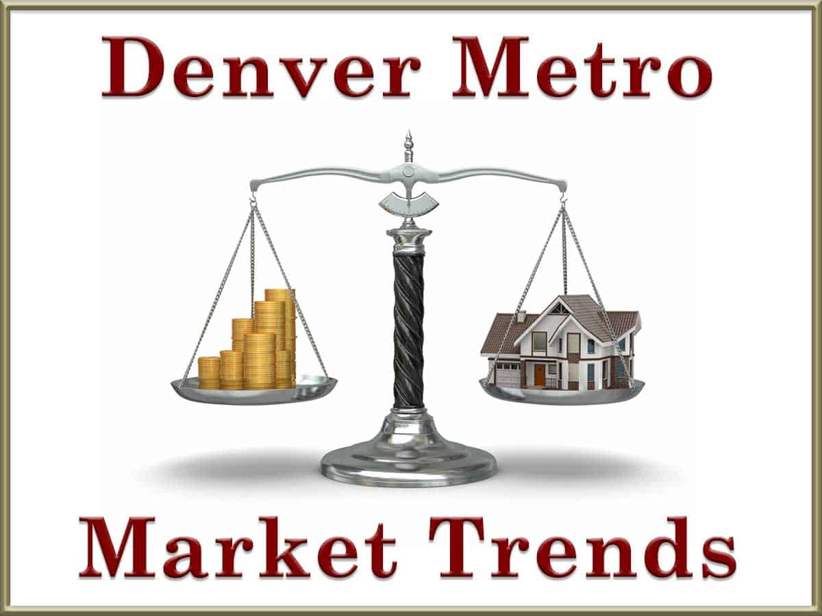 Denver Metro Market Trends January 2021